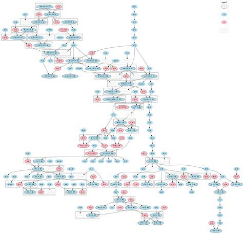 silla family tree 파일 silla royal family tree png 위키백과 우리 모두의 백과사전