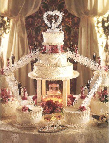 Wedding Collections   Wedding Dresses   Wedding