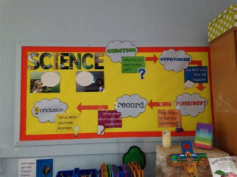 7 Wonders Board Ready New 17 best images about school display ideas on