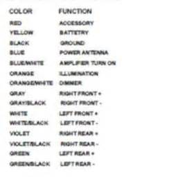 kenwood car stereo wiring harness pinout get free image about wiring diagram