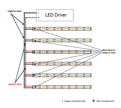 led rope light wiring diagram wiring diagram with