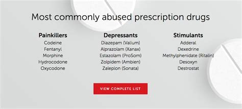 Detox Meds List by Prescription Drugs Free Canada