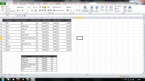 tutorial menggunakan vlookup pada excel fikri razzaq menggunakan rumus quot vlookup quot pada ms excel