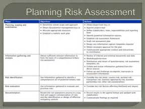 audit risk assessment questionnaire template corruption risk assessment
