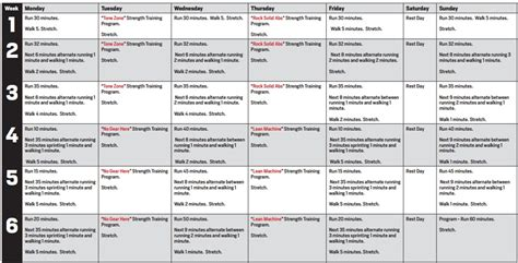 best weight loss program 2 day split program for weight loss makerpostspm over