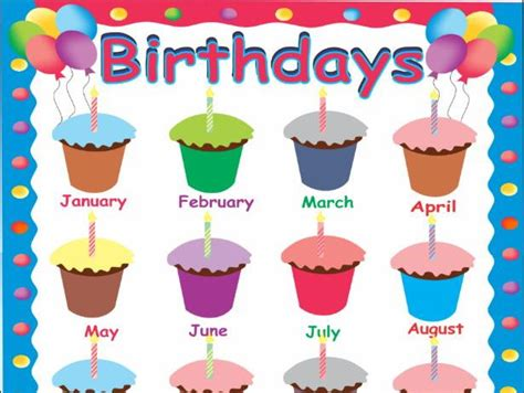 cupcake birthday chart template birthday chart cupcakes by ruthem teaching resources tes
