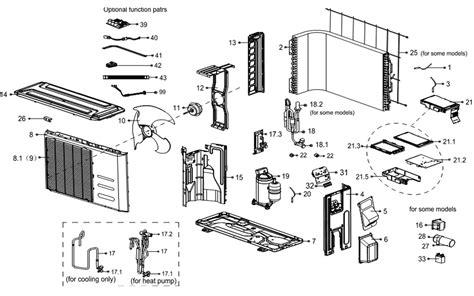 daikin mini split heat wiring diagram html auto