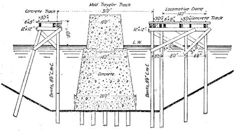 pier sections the project gutenberg ebook of concrete construction by