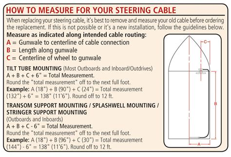 the how to s of a hydraulic boat steering cable ice - Boat Steering Cable How To Measure
