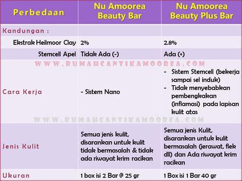 Sabun Muka Nu Amoorea 0878 8426 1401 Xl Sabun Pencuci Muka Alami Nu Amoorea