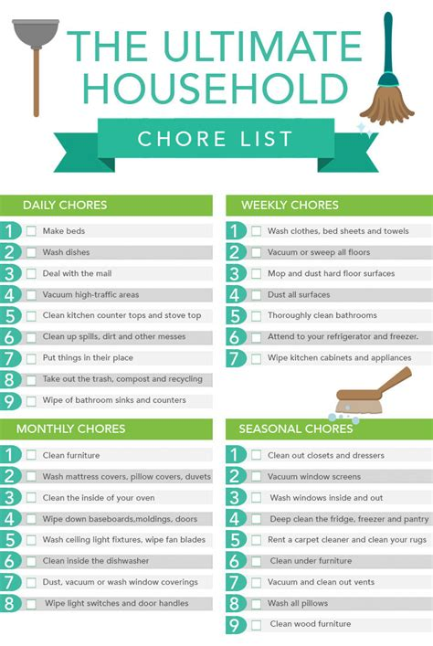 house chore schedule template the ultimate household chore list household chores