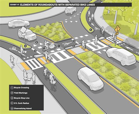 Elevated Home Plans lafayette commission approves car centric roundabout