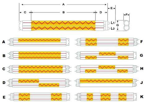 lade a raggi infrarossi per riscaldamento laser srl irraggiatori all infrarosso onde corte bitubo