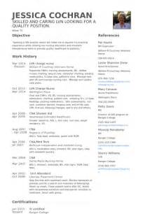 Lvn Resume Samples Visualcv Resume Samples Database