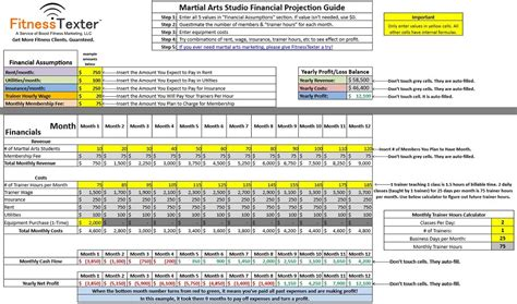 Free Profitability Financial Spreadsheet for Martial Arts