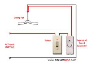 Ceiling Fan Switch Wiring Diagram Ceiling Fan Wiring Diagram With Capacitor Connection
