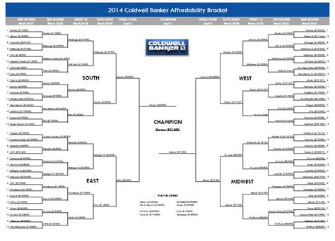 march madness 2014 ncaa mens tournament bracket 2014 march madness bracket