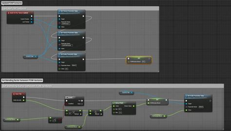 unity tutorial fog of war 41 best 3d unreal engine 4 blueprints scripts images