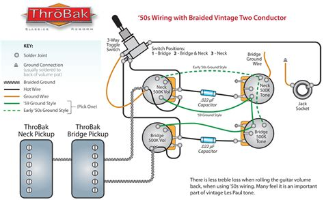 les paul wiring harness throbak 50 s style wiring kit for
