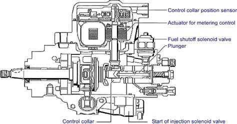 Car Types That Start With M by Fuel Diagram Wiring Diagram Fuse Box