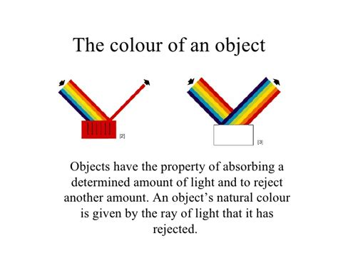 what determines the color of an object about color