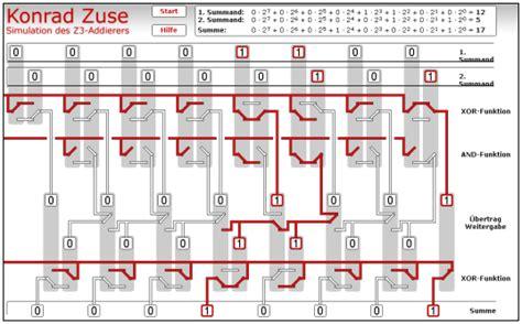 transistor z4 transistor z3 28 images hist 210 ria dels ordinadors timeline timetoast timelines