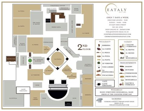 Eataly Floor Plan by Eataly Chicago Map Restaurant Foodies Favs Pinterest
