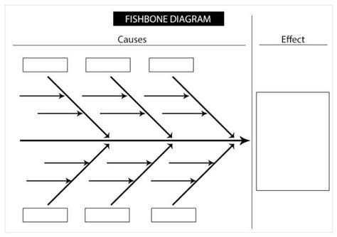 Fishbone Diagram Templates Find Word Templates Free Fishbone Diagram Template