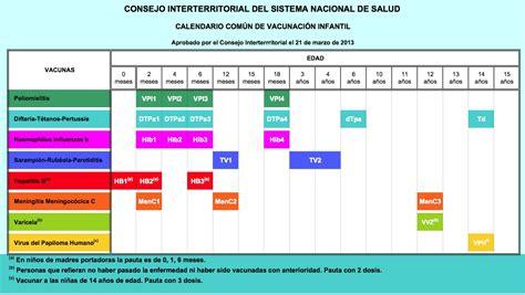 calendario de vacunacion wwwaventurarnet63net calendario vacunal2013