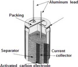 electric layer capacitor characteristics electric layer capacitors wound type industrial devices solutions panasonic
