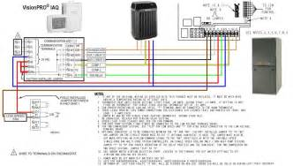 nordyne heat wiring diagram http www doityourself forum