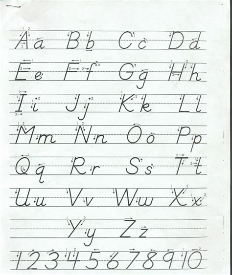 Letter Writing Style different types different types writing styles