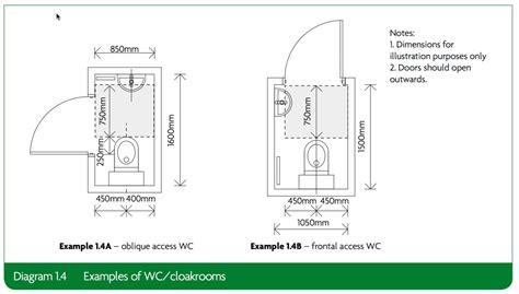electrical room door swing toilet swing door 18 images installing an electric