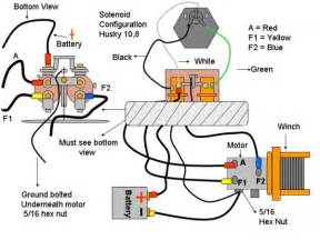 ramsey 12000 winch wiring diagram get wiring diagram