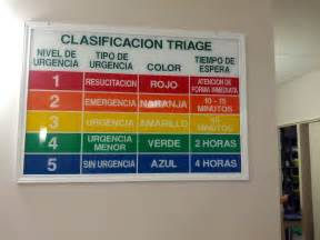 triage colors file triagemexico jpg wikimedia commons
