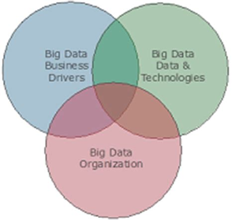 Big Data Mba Book by Welcoming The Data Scientist Into The Family Infocus