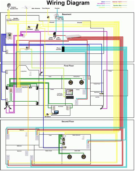 electrical wiring in apartment building wiring diagrams