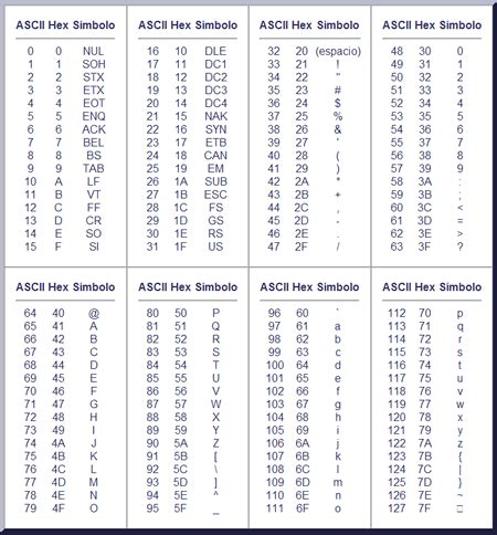 tabla de codigo ascii ascii junglekey fr image