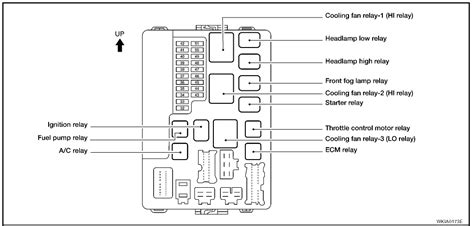 fuel pump relay located    nissian altima