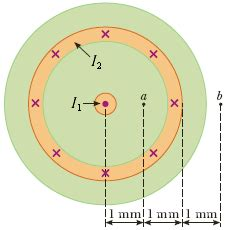 conductor cross section the figure below is a cross sectional view of a co