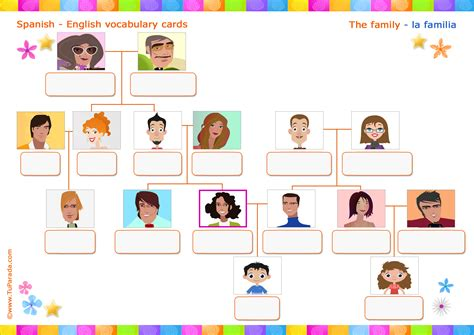 imagenes de la familia ingles vocabulario la familia the family imprimir
