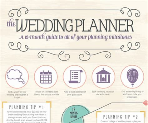 Wedding Planner Companies by Wedding Planning Infographic The Budget Company