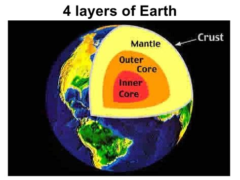 section 1 1 what is earth science 5th grade ch 9 lesson 1 what is the structure of earth