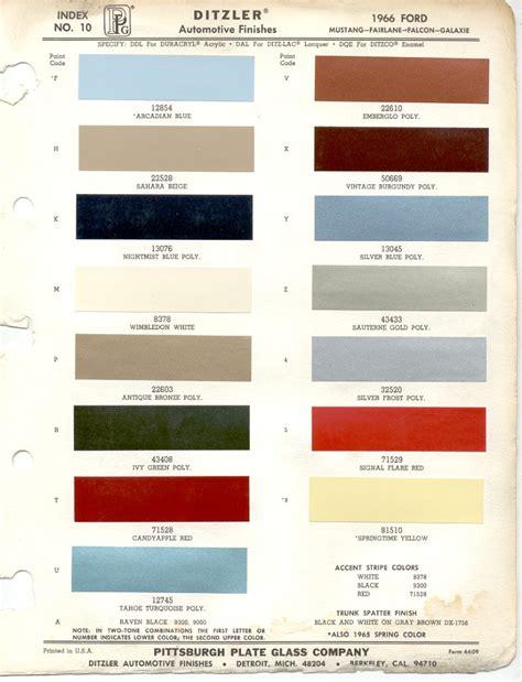 paint chips 1966 ford comet