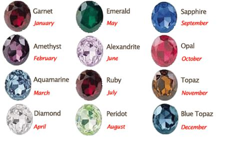 image gallery indian astrology and gemstones