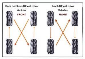 Car Tires Rotation Tires Saharasafaris Org