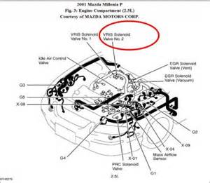 pics on how to change a suv fuel autos weblog