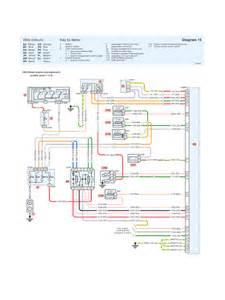 Peugeot 306 Wiring Diagram Peugeot 306 Wiring Diagram Pdf 306 Peugeot Free Wiring