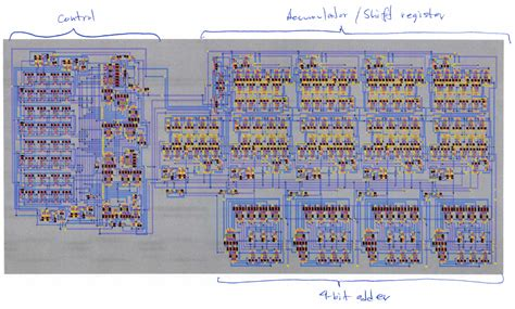 magic layout exles ic design of a 4 bit multiplier echopapers