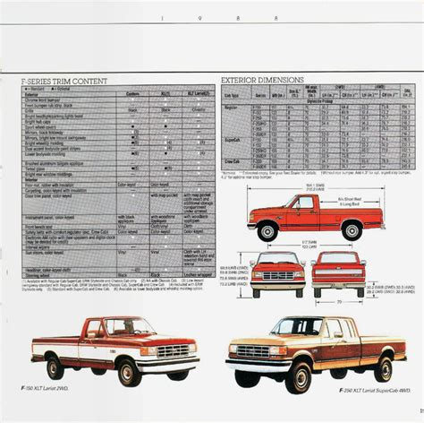 old car owners manuals 1988 ford f series instrument cluster ford pickup 1988